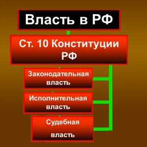 Органы власти Благовещенска (Амурской обл.)