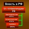 Органы власти в Благовещенске (Амурской обл.)